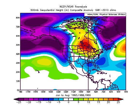 500mb top 2 analog